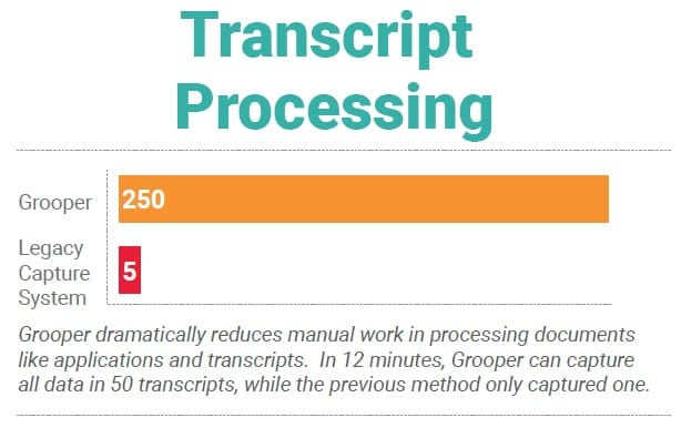 Automated Transcript Processing and Reduce Manual Entry